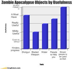 #1 Zombie avoidance resource .... slower people.