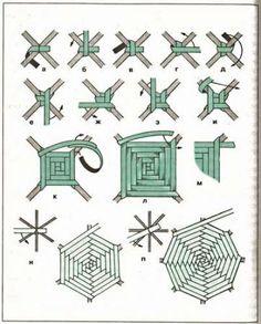 Ideas For Basket Weaving Diy Newspaper Paper Weaving, Weaving Textiles, Weaving Art, Straw Weaving, Yarn Crafts, Diy And Crafts, Arts And Crafts, Plastic Bag Crafts, Basket Weaving Patterns