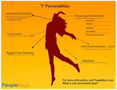 "An explanation of an ""I"" #Personality, based on the #DISC Test. What's your style?"