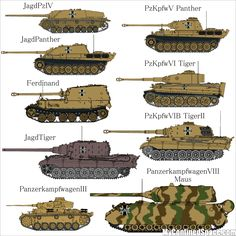 Some of the famous German tanks and tank hunters