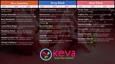 Keva Smoothie Digital Menu from Menuat.com