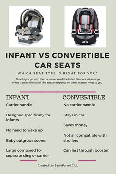 How to decide between an infant or convertible car seat for your new baby.