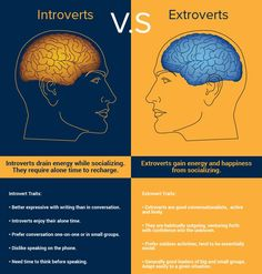 Difference between introverts and extroverts. #introvert #extrovert #human #psychology