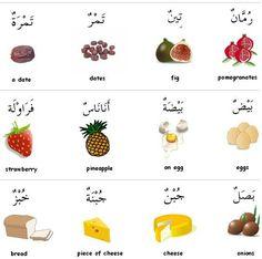 Turkish Language, Arabic Language, Urdu Words, Arabic Words, Arabic Handwriting, Spoken Arabic, Arabic Alphabet For Kids, Arabic Lessons, Islam For Kids