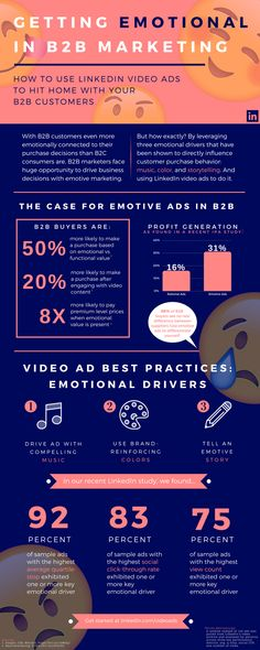 Leveraging Emotions in Marketing on LinkedIn. Learn how to use LinkedIn video ads for marketing Digital Marketing Strategy, Sales And Marketing, Business Marketing, Content Marketing, Online Marketing, Media Marketing, Marketing Strategies, Affiliate Marketing, B2b Email Marketing