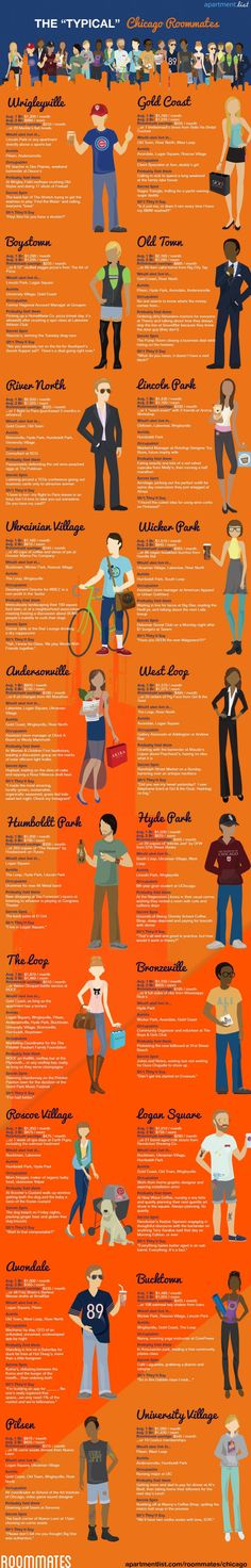 Chicago neighborhood resident stereotypes. A sampling of the city's many neighborhoods.