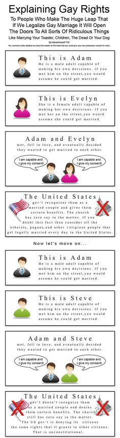 Because a certain segment of the population still connects marriage equality with being able to marry anyone and/or thing you want. It's kind of messed up that this still needs to be explained.