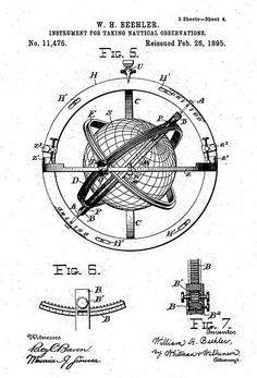 1895 - Nautical Navigation Instrument - W. Plywood Boat Plans, Aesthetic Space, Moon Phases, Compass Tattoo, Nautical, How To Look Better, How To Plan, Prints, Inspiration