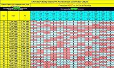34 Chinese Gender Calendar 2019 Ideas Chinese Gender Calendar Gender Calendar Chinese Gender
