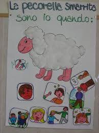 Risultati immagini per la pecorella smarrita