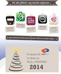 Felicitación navideña de seleRED 2013 It Works, Innovative Products, Nailed It