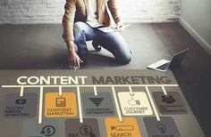 The art of content marketing requires a lot of creativity, analysis and organisation. Here are some tools that can help you with your content marketing! #contentmarketing