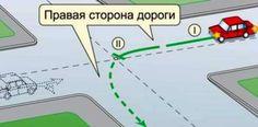 Поворот налево. II этап - траектория поворота налево через воображаемый центр перекрестка Driving School, Map, Driving Training School, Location Map, Maps