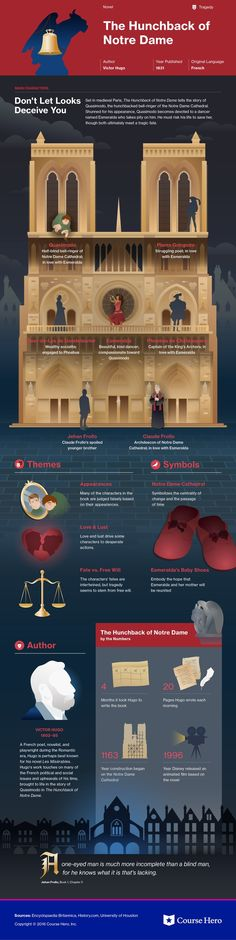 This @CourseHero infographic on The Hunchback of Notre Dame is both visually stunning and informative!