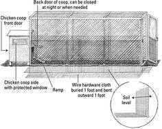 6818589d23adbf5ae34dfd6c1319d1d1--construction-materials-chicken-coop-dog-kennel