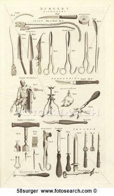 vintage science diagram - Google Search