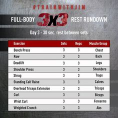 """310 Likes, 2 Comments - Jim Stoppani, PhD (@jimstoppani) on Instagram: """"For today's #3x3RestRundown workout 3/5 the rest periods drop another 15 seconds to just 30 seconds…"""""""