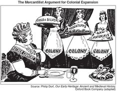 Mercantilism and income inequality.