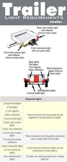 764 way wiring diagrams heavy haulers rv resource guide cars do you know the trailer light requirements for your trailer lighting plays a big role in visibility when youre out on the road pulling your trailer swarovskicordoba Image collections