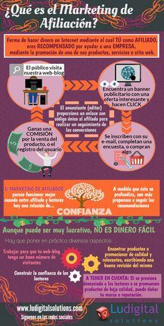 Qué es Marketing de Afiliación #infografia #infographic #marketing