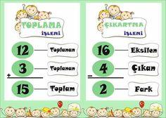 First Grade, Grade 1, 1st Grade Math Worksheets, Learn Turkish, Teacher, Learning, Kids, Origami, Google