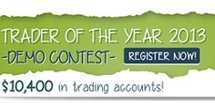 Trader of the Year Contest 2013 by FXstreet and Hantec Markets