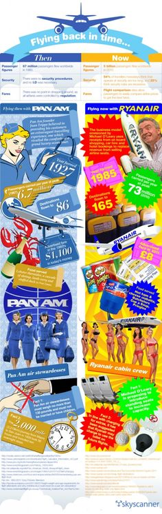 Pan AM VS Ryanair - Flying Back in Time (will they make a TV-series about Ryanair in 2050, though?)