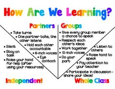 How Are We Learning Classroom Sign with arrows by Science Teaching Junkie Inc
