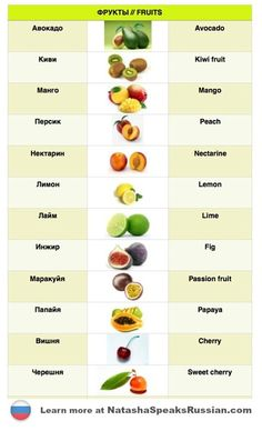 Learn Russian with me. Russian names of fruits. #NatashaSpeaksRussian
