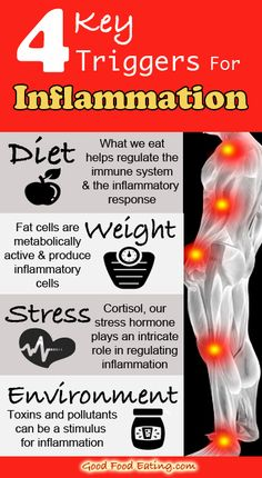 Chronic inflammation in the bodies cells can trigger all sorts of mysterious symptoms and increase risk for conditions. Though lots of things can be triggers, these are the top 4 by far!
