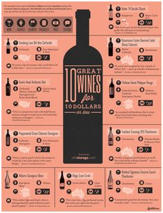 10 Great Wines for $10 or Less    #infographic