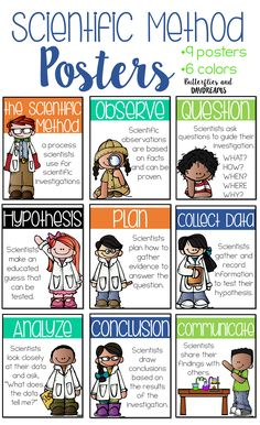 Scientific Method Posters appropriate for Grades 2-5 classroom. The posters come as a set of 9 in 6 different color options. You can mix and match the colors or print as one color set. Please see the preview for examples of each poster and color. *The Scientific Method *Observe *Question *Hypothesis *Plan *Collect Data *Analyze *Conclusion *Communicate