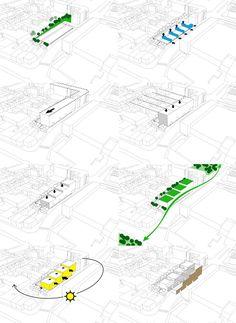Sasselange, Tourcoing Plan Concept Architecture, Site Analysis Architecture, Canopy Architecture, Landscape Diagram, Tandem, Presentation Board Design, Urban Design Diagram, Urban Analysis, Design Reference