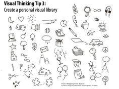 visual thinking - library