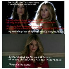 pretty little liars theories | Tumblr