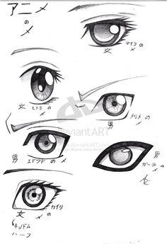 GABARITOS DE OLHOS   desenhos de olhos e como desenhar olhos.