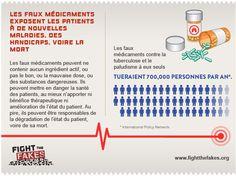 Les faux médicaments tueraient 700,000 personnes par an.