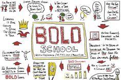 Notifications / Twitter Bullet Journal, Teacher, Learning, Digital, Twitter, Professor, Teaching, Studying