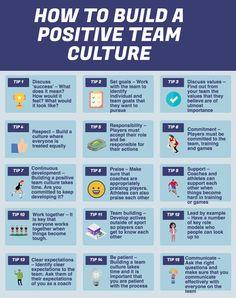 Great Leadership Tips Leadership Coaching, Leadership Quotes, Leadership Activities, Change Leadership, Educational Leadership, Servant Leadership, Effective Leadership, Quotes About Teamwork, Good Leadership Qualities