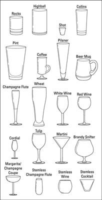 How to Run a Bar: Basics of Glassware Dinning Etiquette, Table Setting Etiquette, Types Of Drinking Glasses, Watermelon Smoothies, Etiquette And Manners, Table Manners, Alcohol Drink Recipes, Useful Life Hacks, Fine Dining