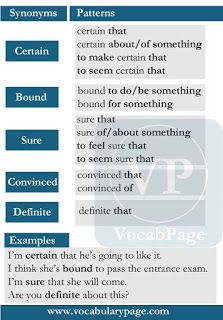 Synonyms to certain