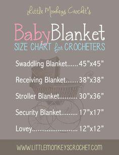 Baby blanket size chart.