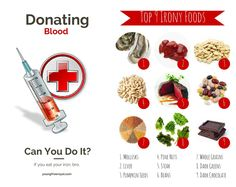 Foods To Eat Before Donating Blood