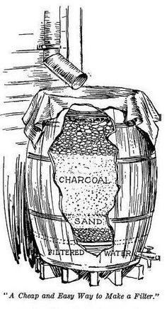 diy Filter rain water in a barrel (or other container), with sand, charcoal etc)