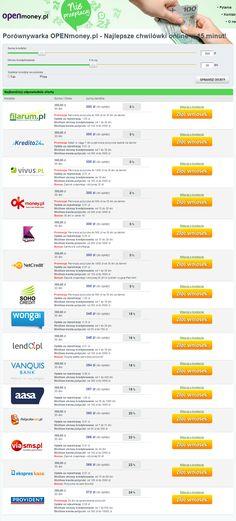 A tak prezentuje się nasza strona www.openmoney.pl  ;) PRZYPOMINAMY: Tylko u nas 7 firm oferujących pierwszą pożyczką bez odsetek!