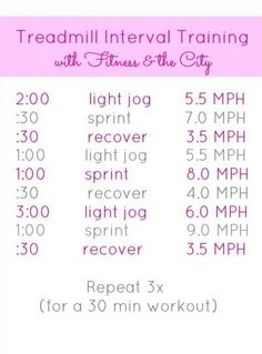 Fitness and the City's interval treadmill workout!