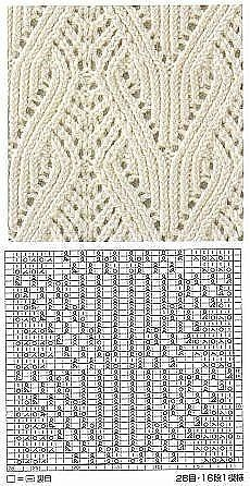 This Pin was discovered by 晟容 Lace Knitting Stitches, Lace Knitting Patterns, Cable Knitting, Knitting Charts, Knitting Designs, Knitting Projects, Stitch Patterns, Garter Stitch, Knitting Tutorials