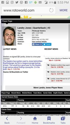 THE STEELERS HAVE RESIGED LANDRY JONES TO A NEW 2 YEAR CONTRACT