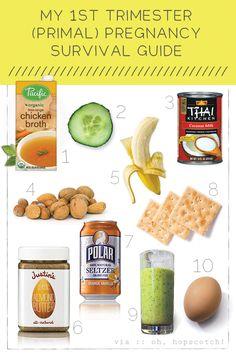 chicken broth, clean eating, coconut milk, diet, foods, fruit, hard boiled egg, health, nut butter, nutrition, nuts, paleo, pregnancy, prenatal, primal, seltzer water, smoothies, vegetable,