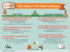 What is the difference between the Past Perfect and Past Perfect Continuous? Let's examine a few examples to understand it a little better. After that you must check your knowledge here: http://www.englishtenses.com/test/romance_novel1 :)